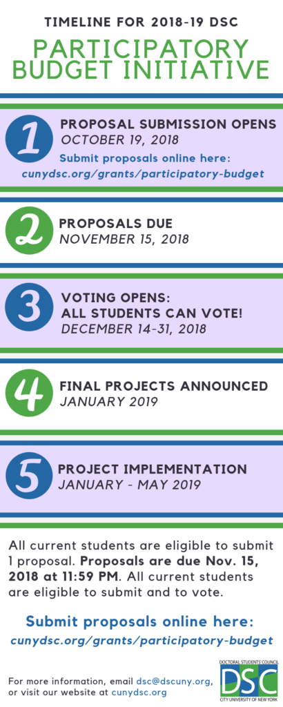 2018-19 DSC Participatory Budgeting Timeline