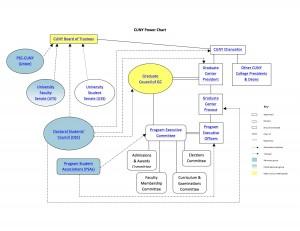 CUNY Power Chart